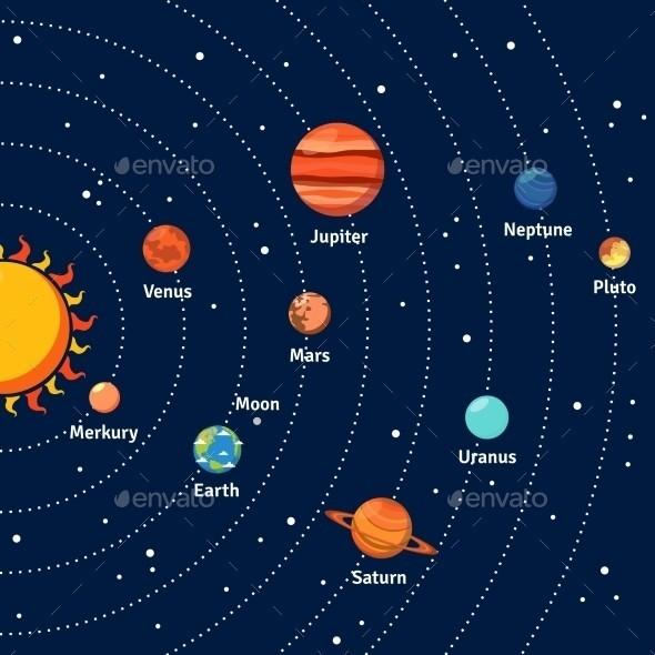 Солнечная система задание к слайду 1 расположите планеты солнечной системы в порядке удаления от солнца